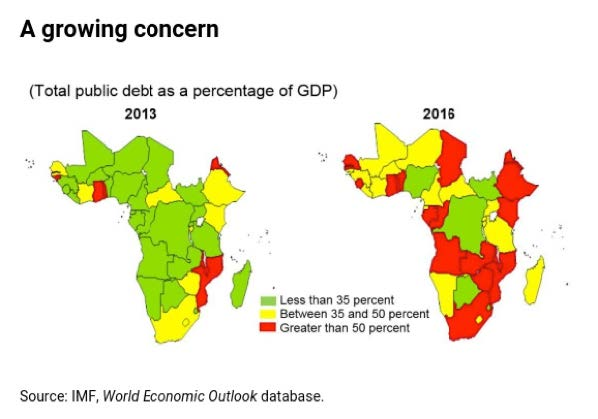 Diagram for Sub-Saharan Africa - Three Things to Watch in 2018